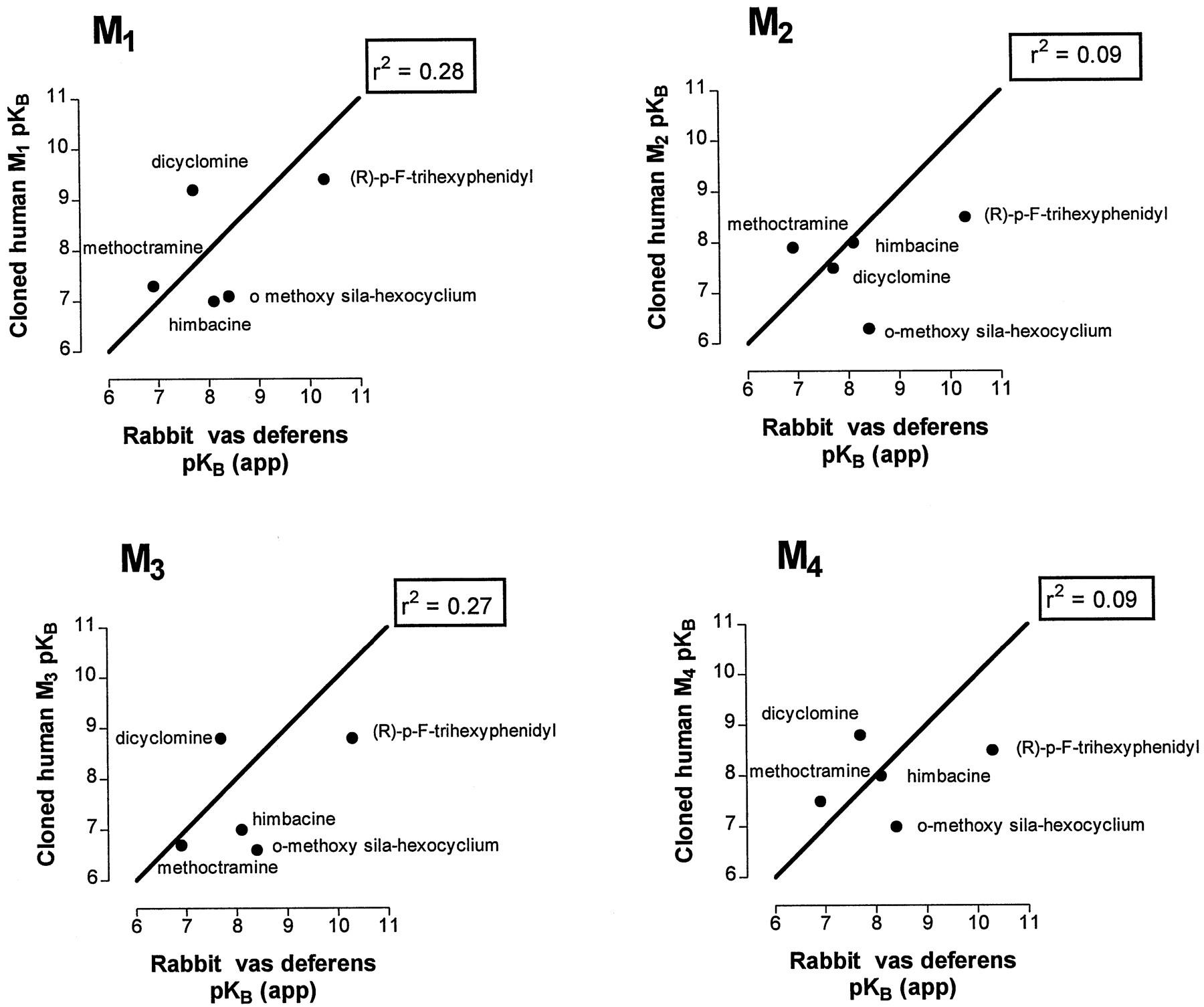 international journal of pharmacology pdf