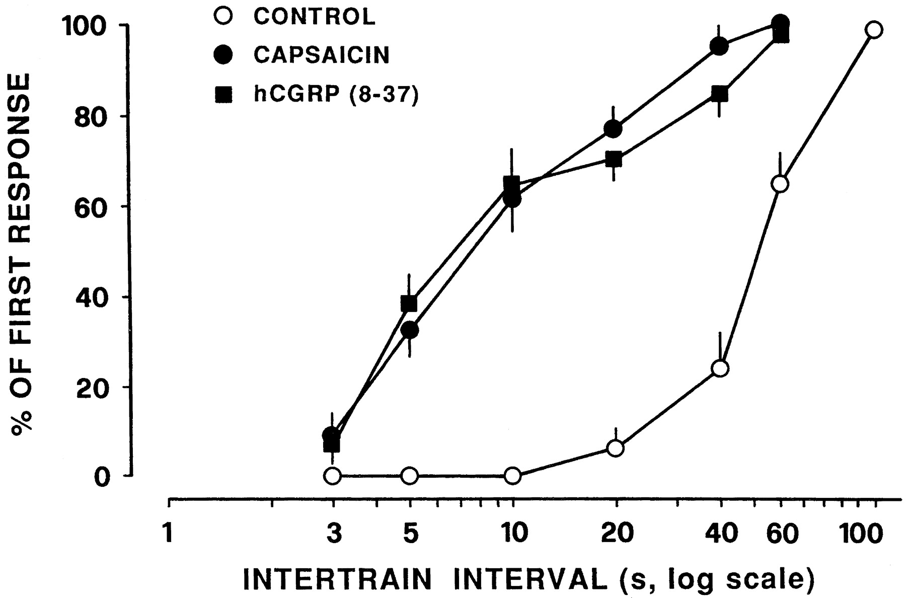 Myogenic and Neurogenic Factors in the Control of Pyeloureteral ...