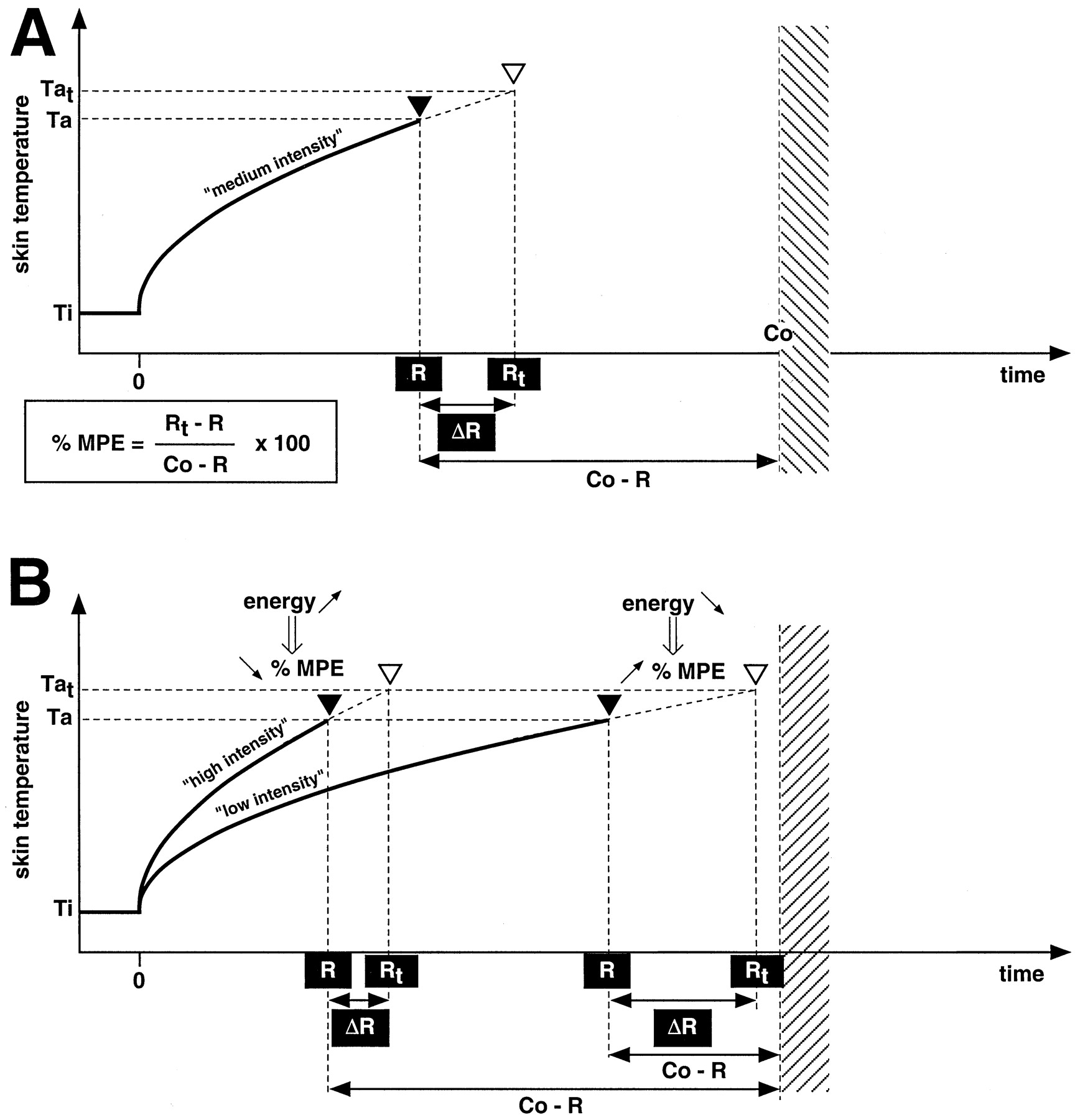 Animal Models Of Nociception Pharmacological Reviews High And Low Voltage Cutoff With Delay Alarm Circuit Diagram Download Figure