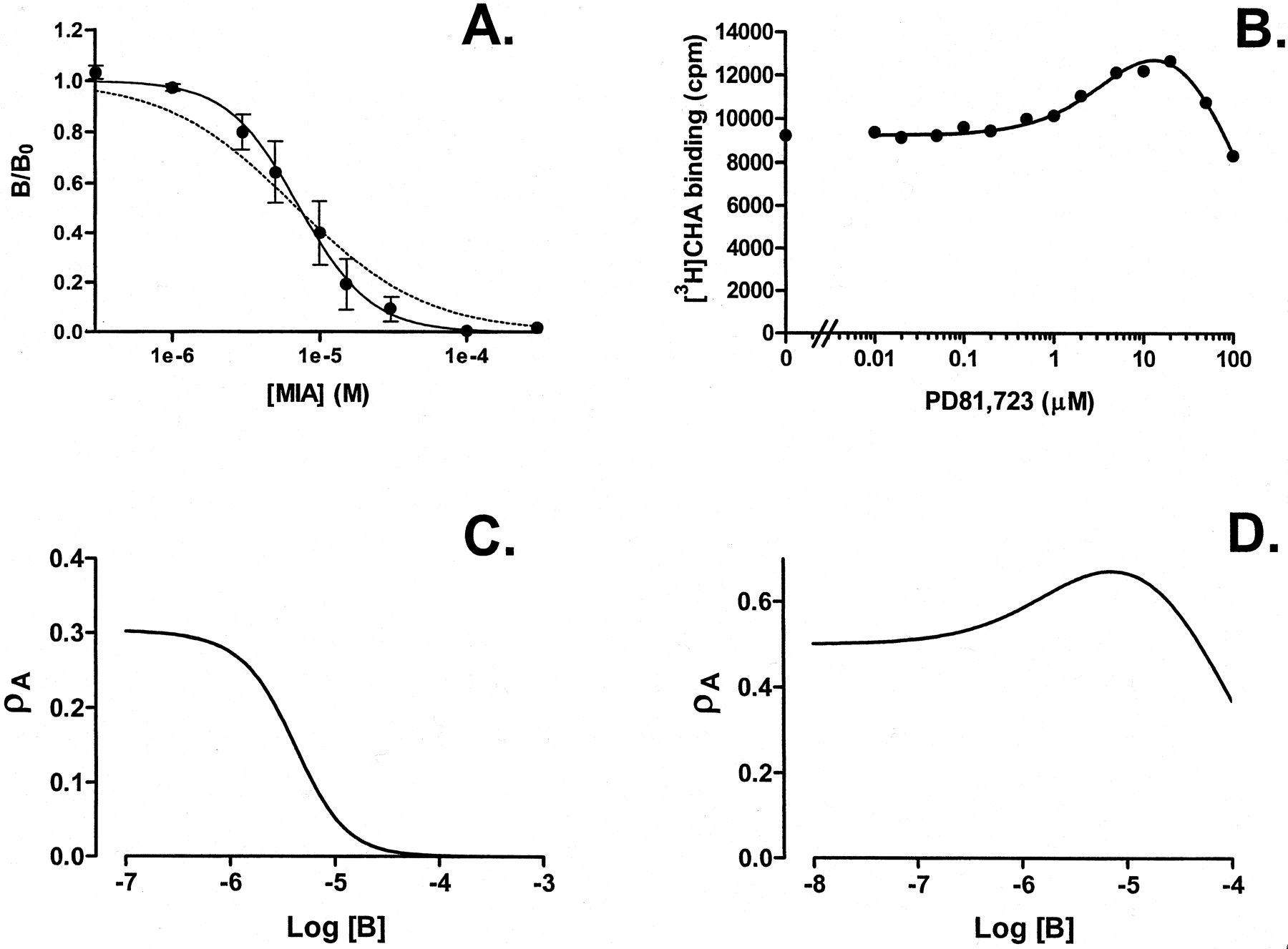 G Protein Coupled Receptor Allosterism And Complexing Obviously The Circle With M In It Is Fan Motor Download Figure