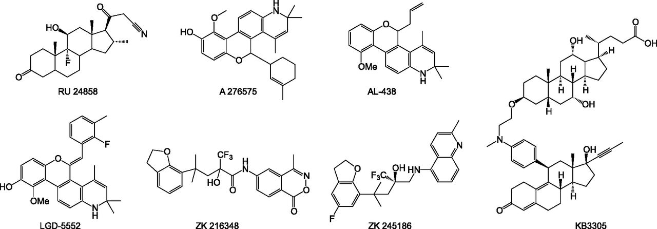 Nuclear Receptors and Their Selective Pharmacologic
