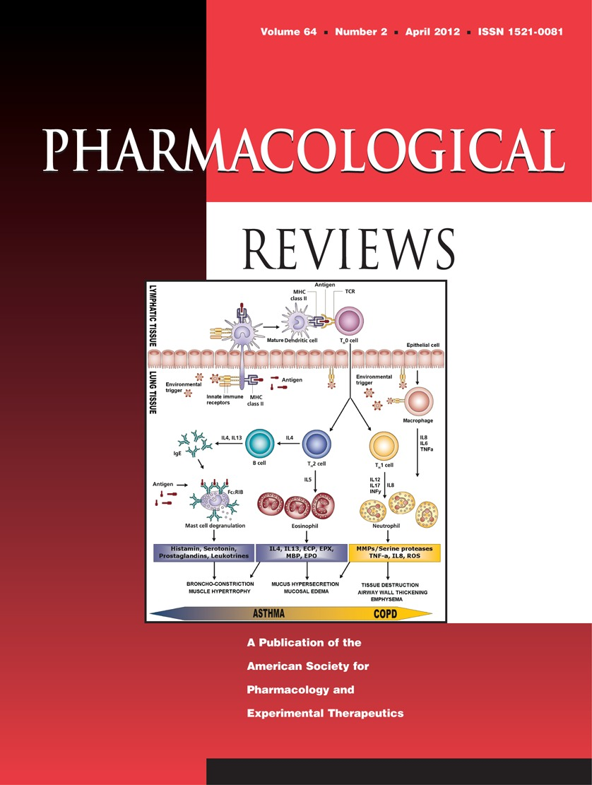 Novel Pharmacological Approaches To The Treatment Of Type 2 Diabetes Pharmacological Reviews