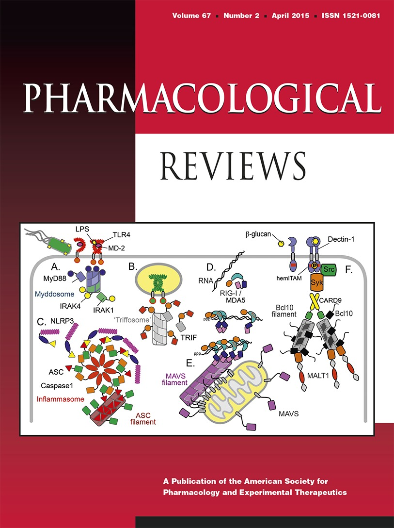 International Union Of Basic And Clinical Pharmacology Xciii The