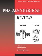 Pharmacological Reviews: 56 (1)
