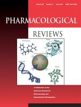 Pharmacological Reviews: 64 (3)