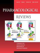 Pharmacological Reviews: 64 (4)