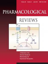 Pharmacological Reviews: 65 (3)