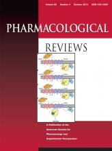 Pharmacological Reviews: 65 (4)