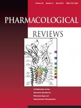 Pharmacological Reviews: 66 (2)
