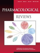 Pharmacological Reviews: 66 (3)