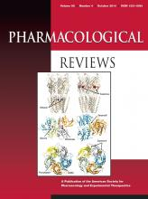Pharmacological Reviews: 66 (4)