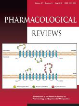 Pharmacological Reviews: 67 (3)