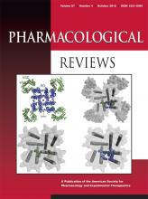 Pharmacological Reviews: 67 (4)