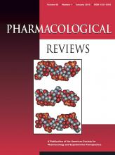 Pharmacological Reviews: 68 (1)