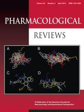 Pharmacological Reviews: 68 (2)