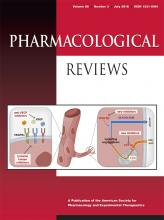 Pharmacological Reviews: 68 (3)