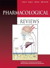 Pharmacological Reviews: 71 (2)
