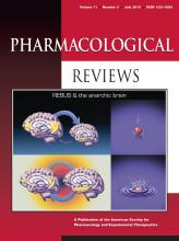 Pharmacological Reviews: 71 (3)