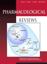Pharmacological Reviews: 72 (3)