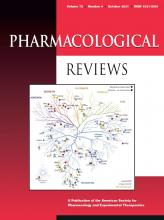 Pharmacological Reviews: 73 (4)